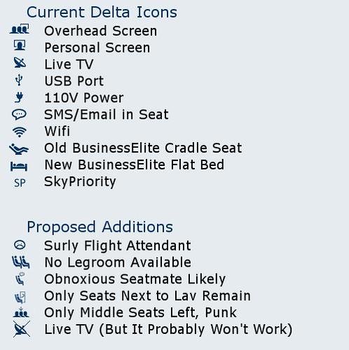 Delta.com Amenity Icons