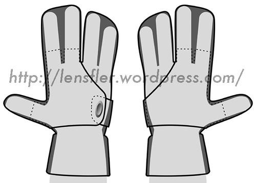 plan foto rukavice