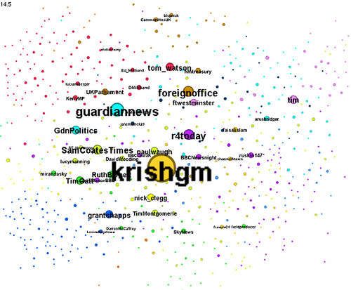 UK politics on twitter - sized by betweenness centrality
