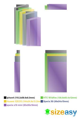 31069-iphon4-vs-HTC-Wildfire-vs-Huawei-IDEOS-vs-Xperia-X8-vs-xperia-x10-mini