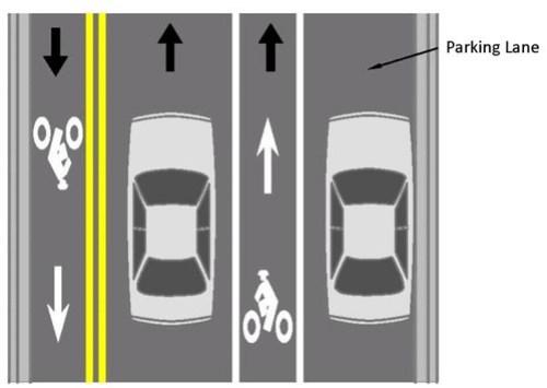 AASHTO contraflow bike lane