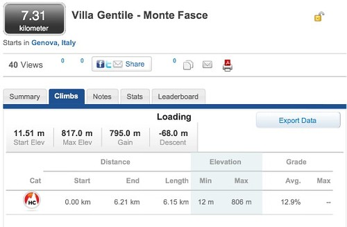 villa Gentile - Monte Fasce