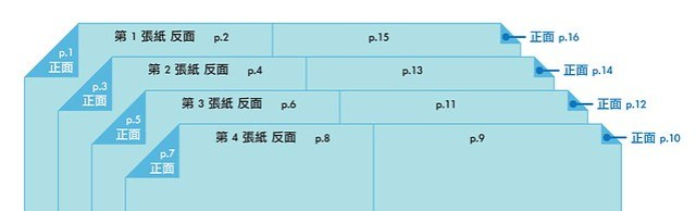 螢幕快照 2011-03-26 下午3.57.09