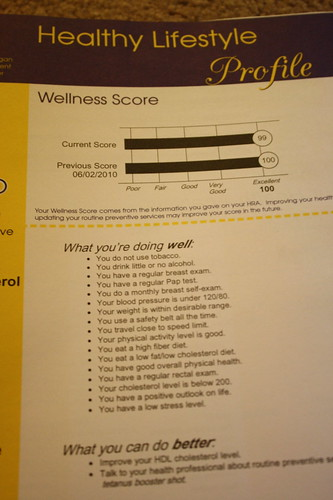wellness score