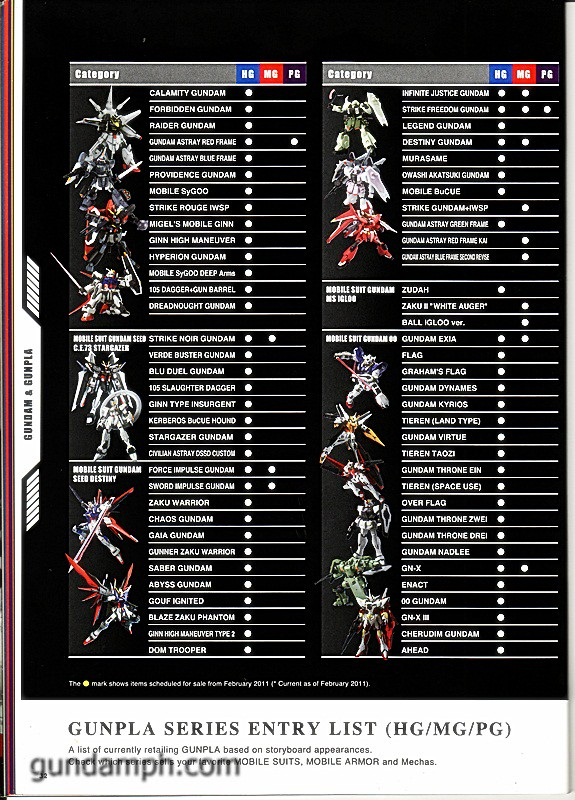 Gunpla Navigation Catalogue 2011 (032)