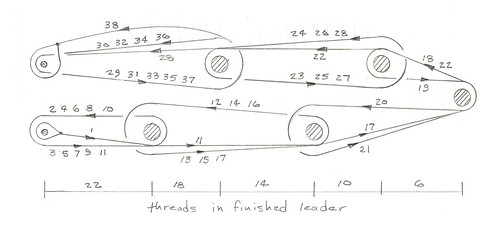 Furled Leader0002