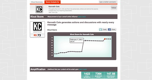 Kenneth Cole's Klout score skyrockets during Egypt Fiasco --yet without sentiment data, Klout scores are an incomplete view.