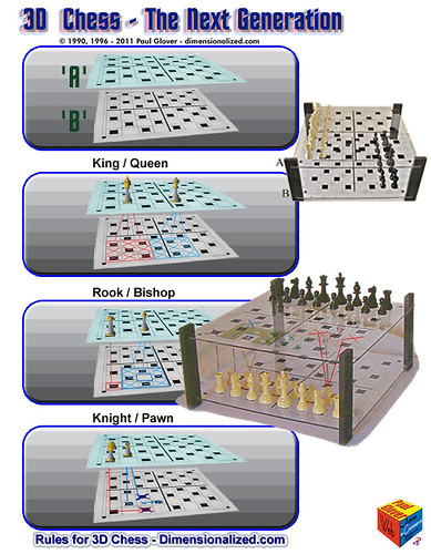 Link to a printable visual set of rules for 3D Chess.