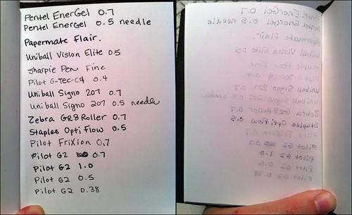 Midori Traveler's Notebook - Passport size (4/5)