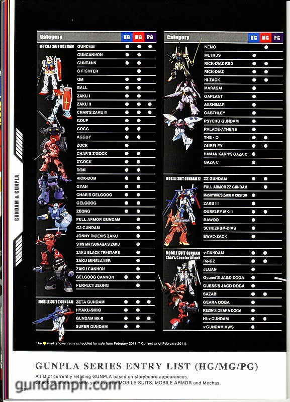 Gunpla Navigation Catalogue 2011 (030)