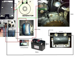 Ironhead Help With Wiring (Diagram)  The Sportster and