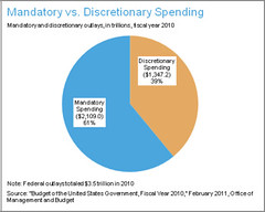 Mandatory Vs. Discretionary Spending