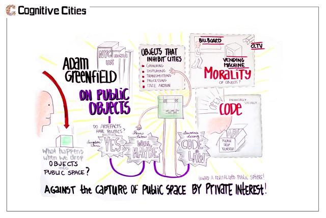 Adam Greenfield - On Public Objects