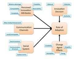 """Rejigged """"choice"""" framework"""