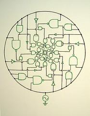 Circular logic