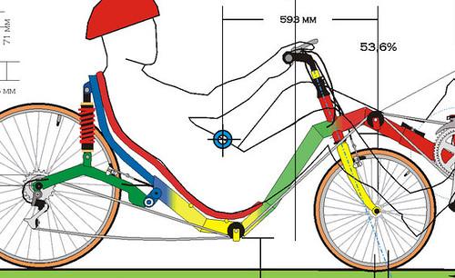 bicic reclinada setup
