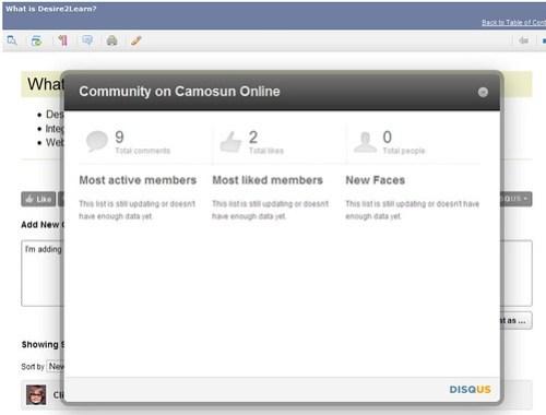 Community in Disqus