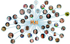 My PLN by César Poyatos, on Flickr