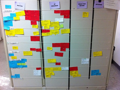 Scrum Boards Physical Or Virtual Early And Often