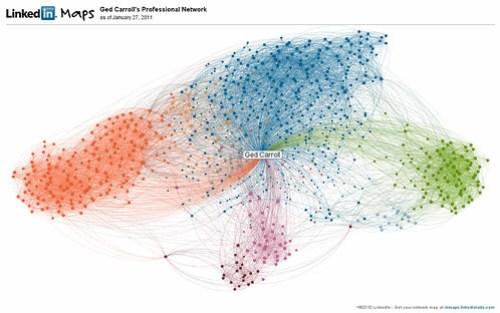 LinkedIn Inmap