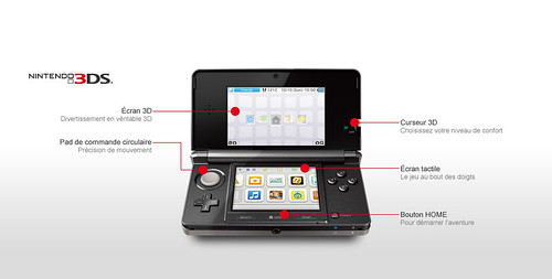 Nintendo 3DS - Caractéristique de la console