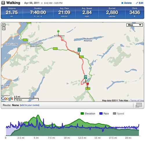 RunKeeper - West Highland Way