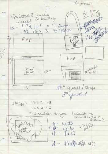 Messenger Bag Notes