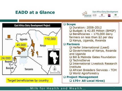 East African Dairy Development Project: EADD at a glance