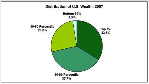 wealth1