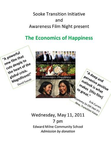 Economics of Happiness Poster