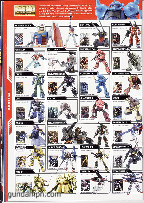 Gunpla Navigation Catalogue 2011 (018)