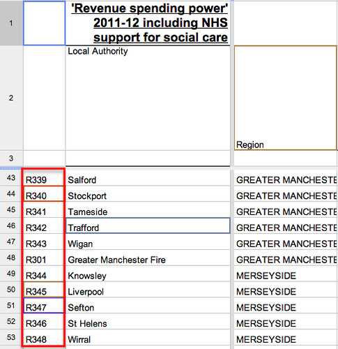 Datastore spreadsheet - council cuts