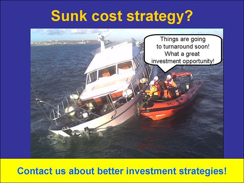 Investor Network on Sunk Cost