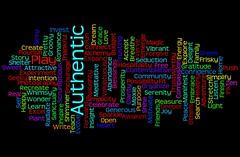 Wordle: 2011