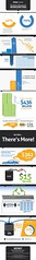 The Dollars & Sense of Workshifting (Telecommu...