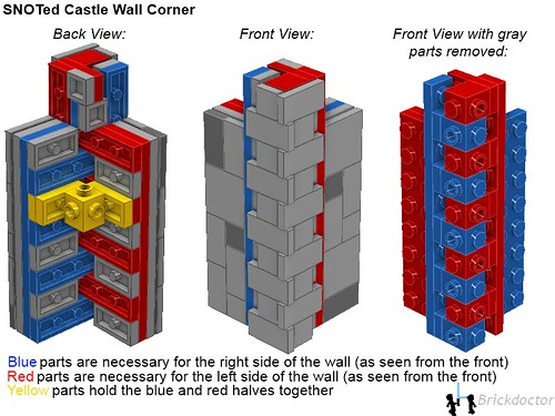 SNOT Castle Wall Corner Technique