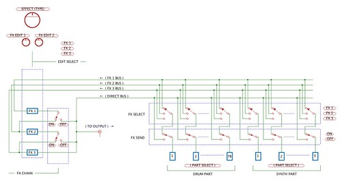 KORG EMX-1 EFFECT DIAGRAM