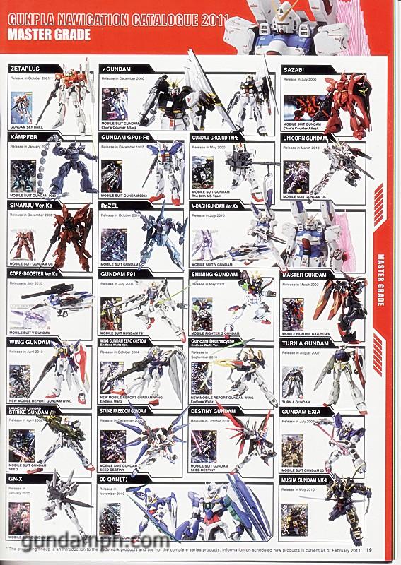 Gunpla Navigation Catalogue 2011 (019)