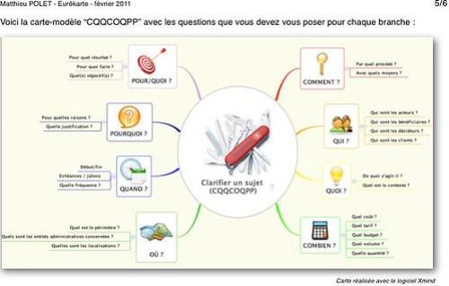Traiter_information_grace_au_mindmapping.pdf (page 5 sur 6)