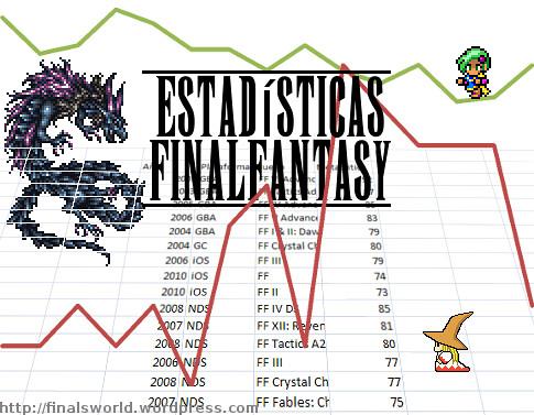 estadisticas final fantasy