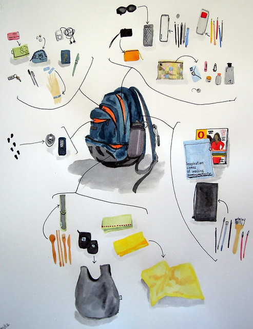 Painting of the contents of my backpack