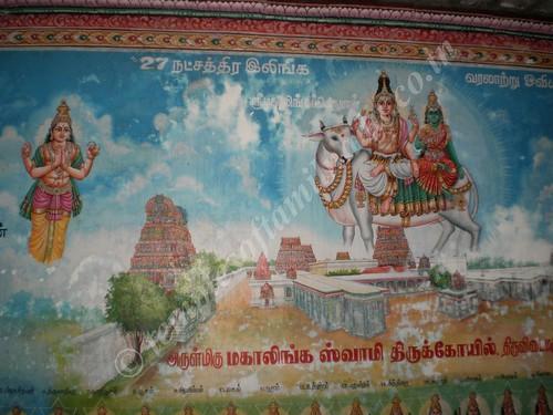 Image depicting history of the Temple. Mahalingaswamy temple, Thiruvidaimarudhur.