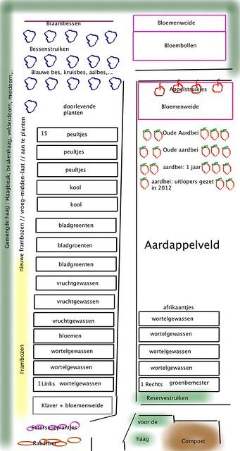 Tuinplan 2012 teeltplan