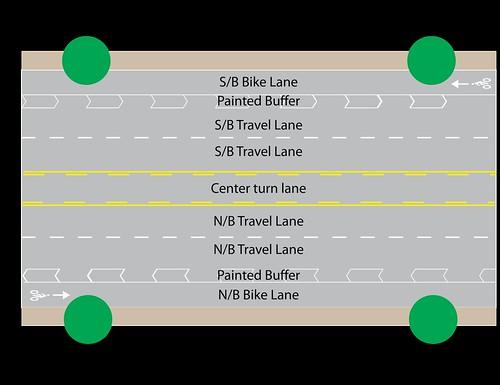 Winnetka Ave Buffered bike lane