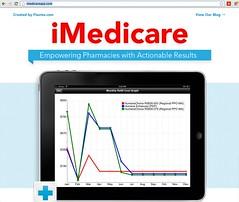 Health Datapalooza: iMedicare