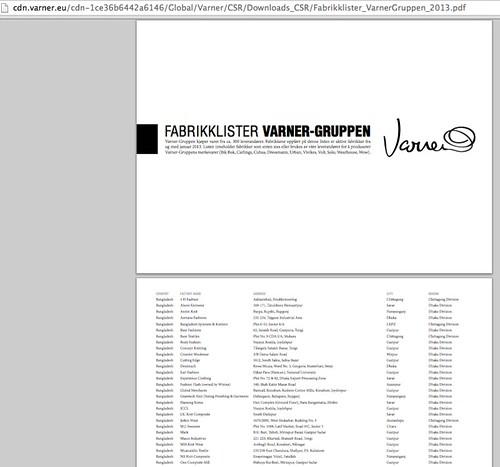 SUpplier list