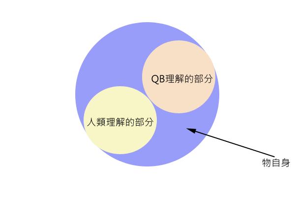 康德如何看QB騙小圓的問題?