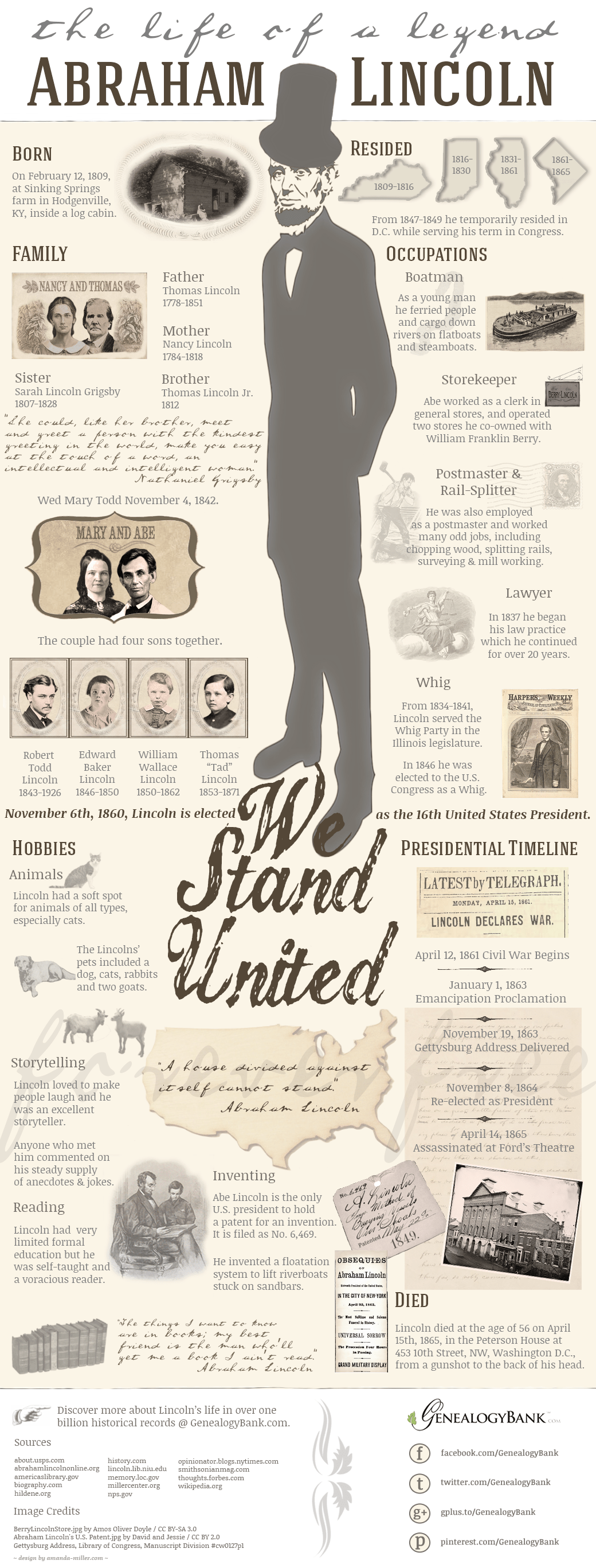 abraham-lincoln-family-tree-genealogy-infographic-large1