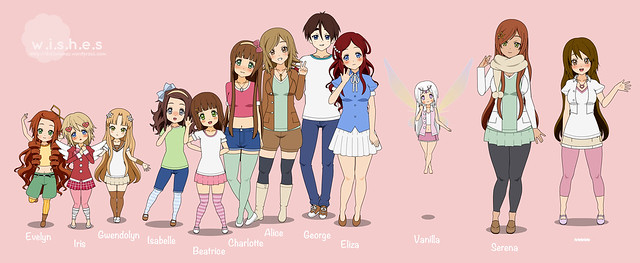 My BJD as Anime Characters