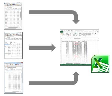 Exporting Crosstabs to Excel